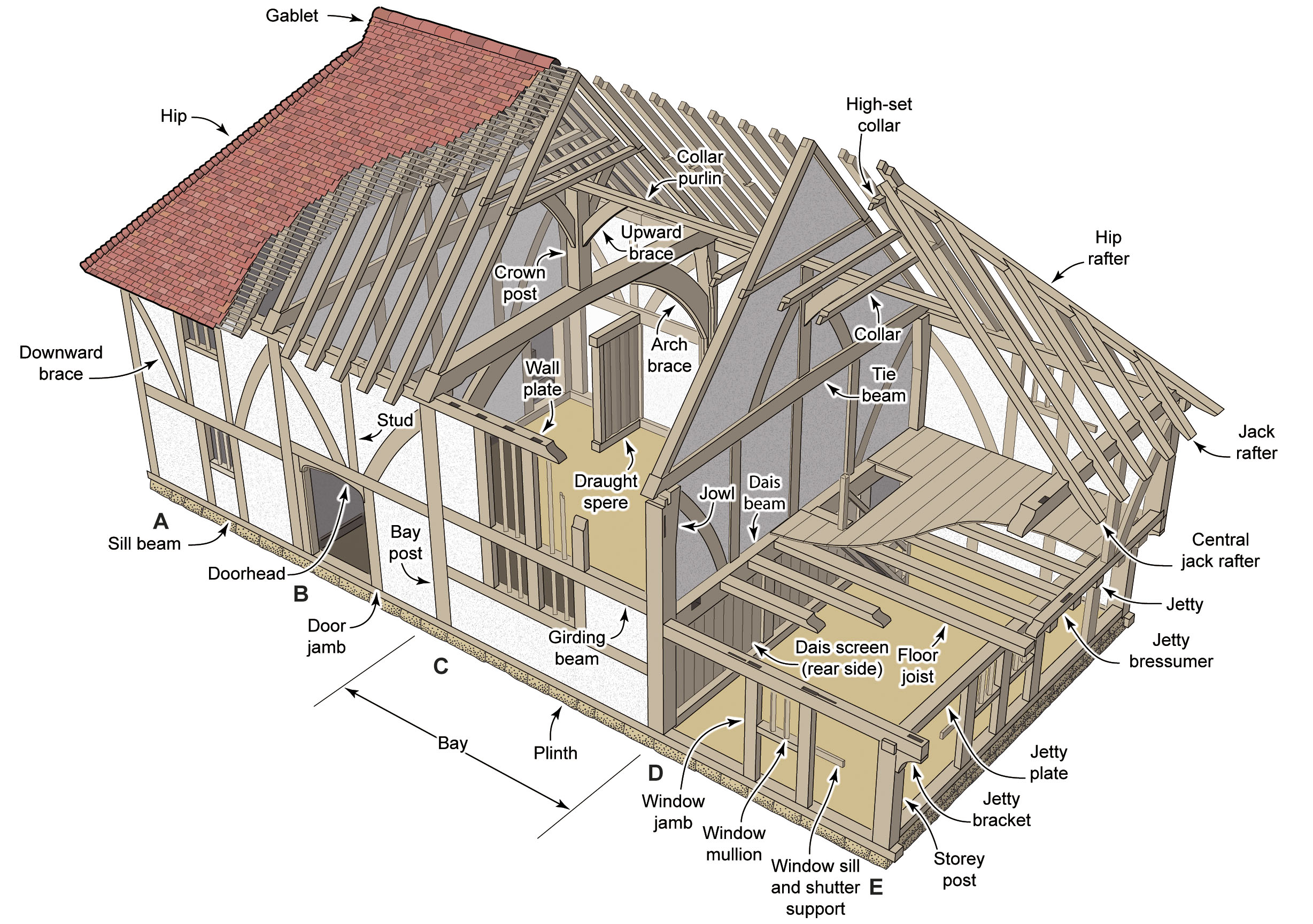 This four-bay hall house is estimated to have required 696 timber components great and small. (Chailey)